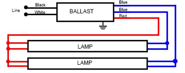 ge t8 electronic ballast wiring schematic