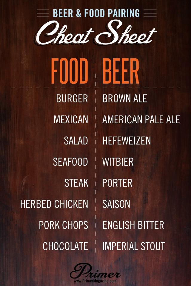 restaurant food order sheet