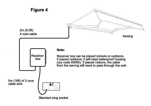 Installing Electric Awnings and Wiring