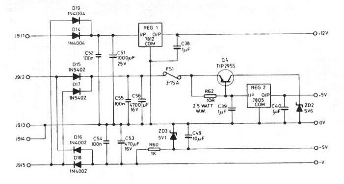 Memotech MTX 512  Repairs - TIP2955