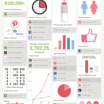 Who Is Using Pinterest? [Infographic]