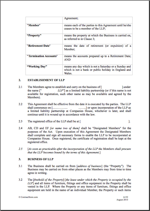 Partnership Agreement Real Estate Forms