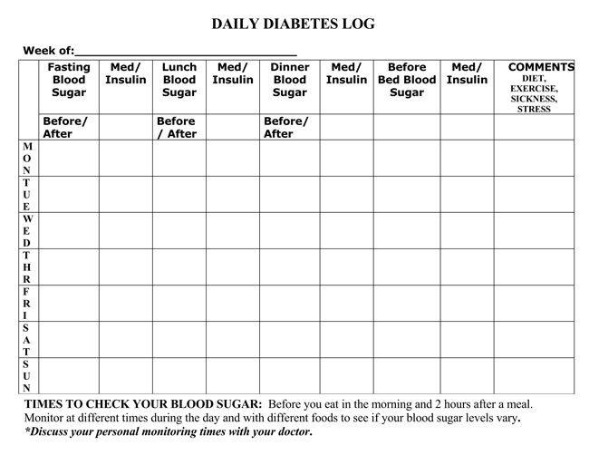 printable blood sugar log sheets - zaxa