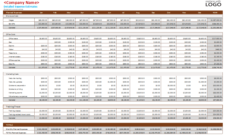 Corporate Budget Template Excel – Sample Business Budget