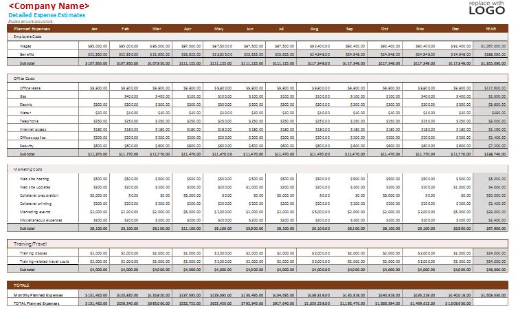 Corporate Budget Template Excel | Sample Customer Service Resume