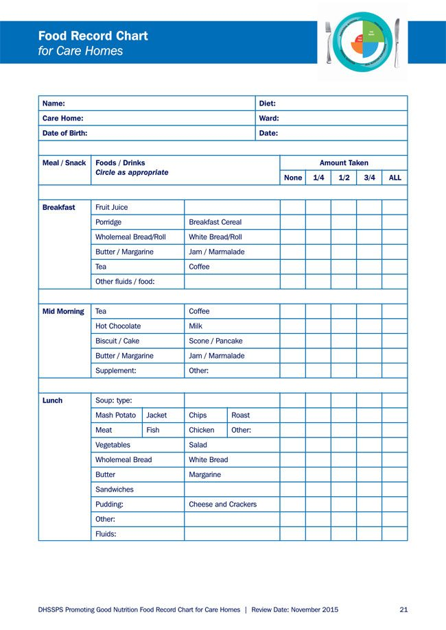 food record chart template