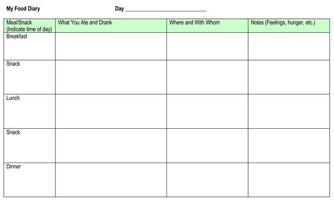 7+ Food Log Templates to Record Daily Food Intakes