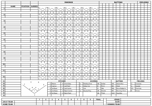 image about Printable Softball Score Sheet identify Soccer Rating Sheet Structure - Resume Illustrations Resume Template