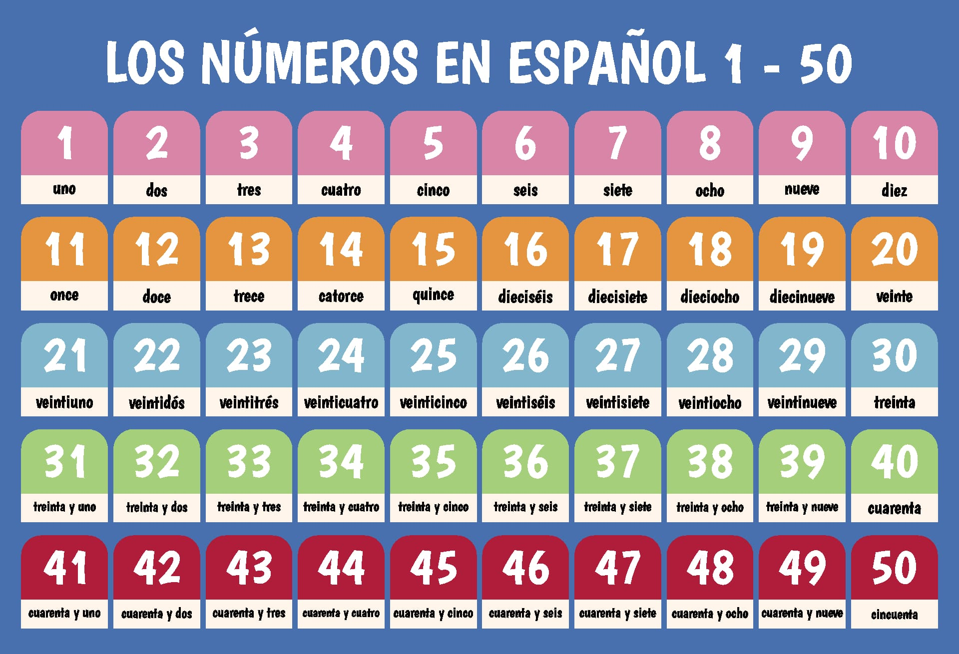 image regarding Printable Numbers 1 50 titled √ 5 Great Pics of Spanish Figures 1 50 Printable