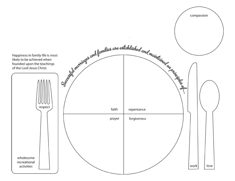 picture regarding Printable Placemats referred to as √ Desk Surroundings Placemat Template 56 Desk Ecosystem