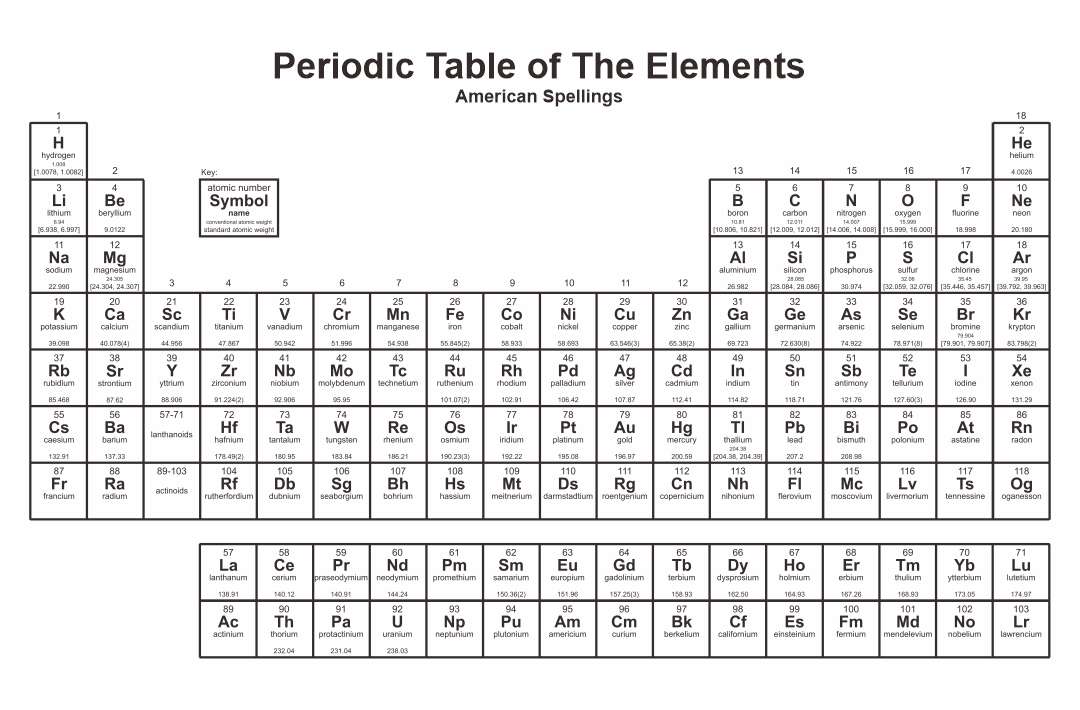 Large printable periodic table images periodic table images printable periodic table without names gallery periodic table images downloadable periodic table element charges 8 best gamestrikefo Choice Image