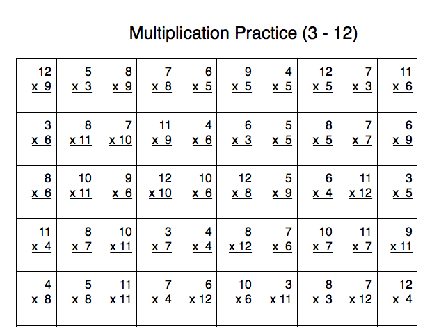 multiplication quiz worksheet  oaklandeffect th grade multiplication worksheets free printables