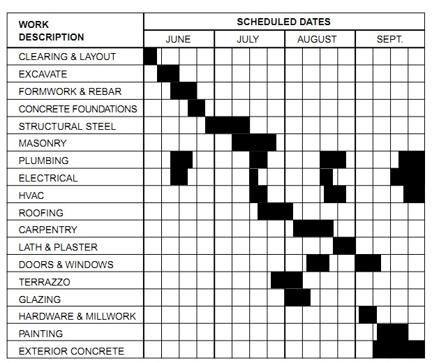 Free Building Schedule Of Works Template my construction programmes - building schedules template