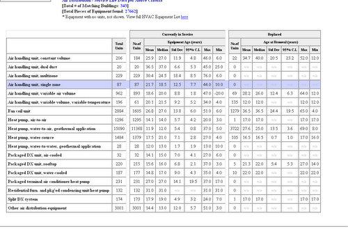 Building Maintenance Schedule Template printable receipt template - building schedules template