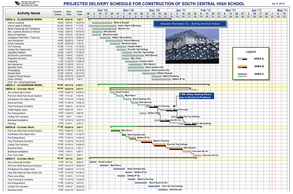 construction gantt chart excel template