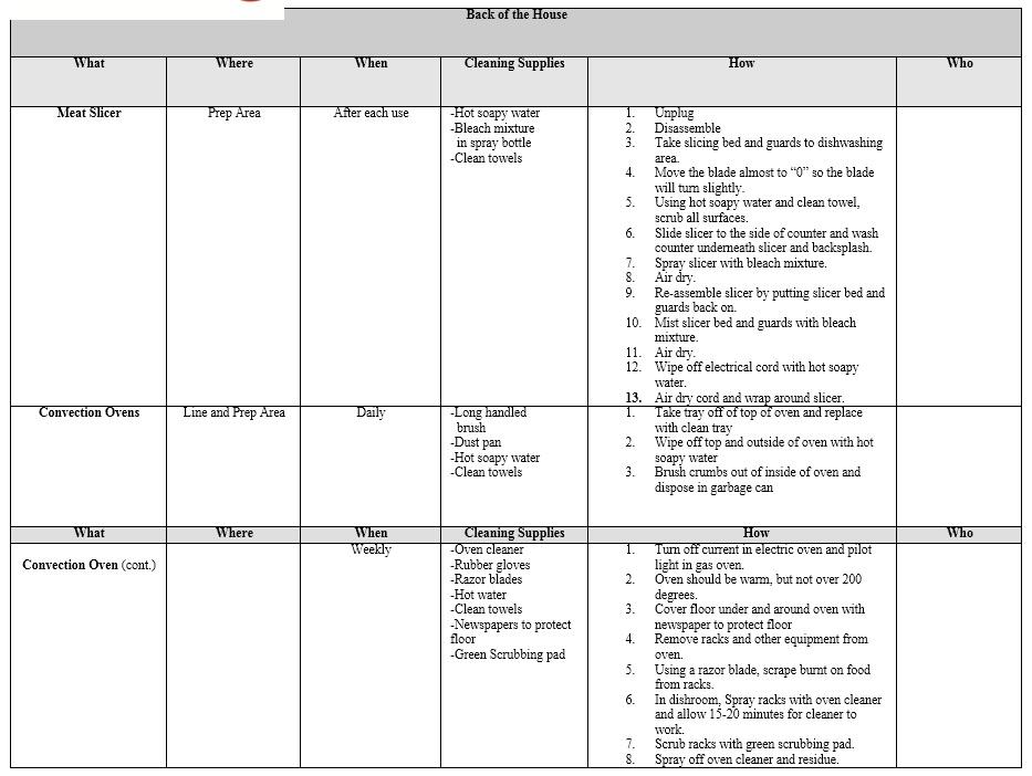master chore list - Apmayssconstruction