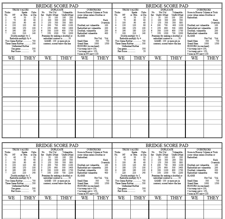 Bridge Score Sheet  NodeCvresumePaasproviderCom