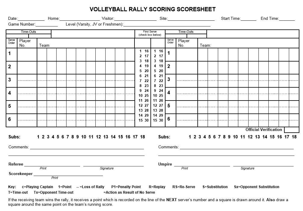 100+  9 Bunco Score Sheets Template Attendance Sheet  Awesome - sample tennis score sheet template