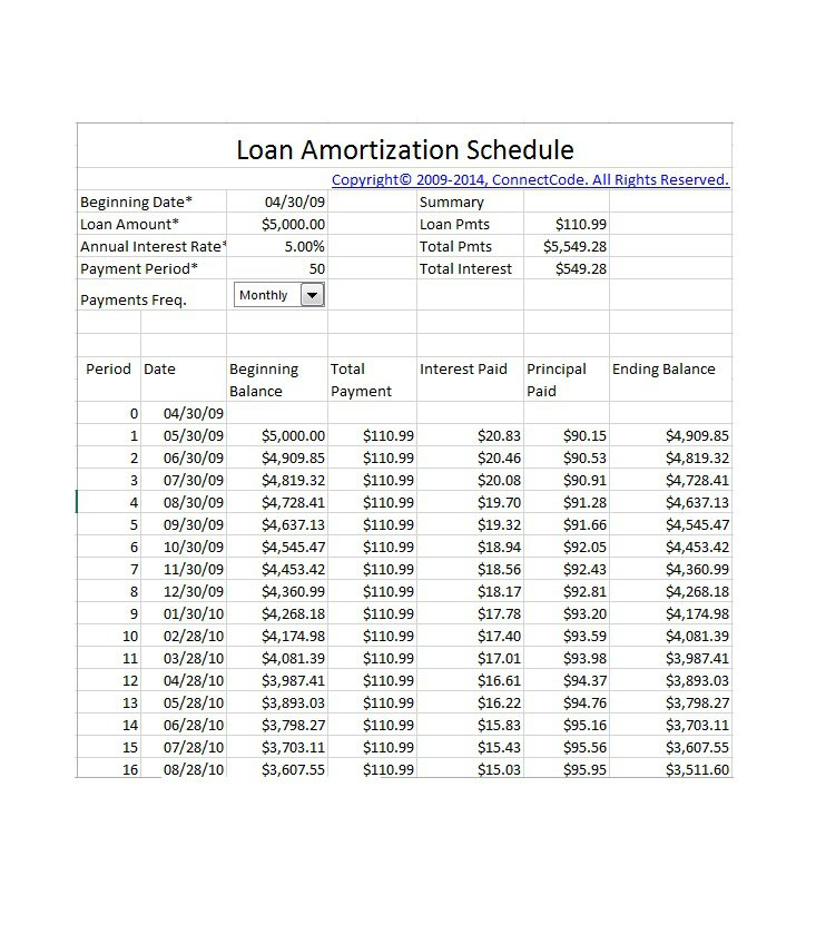 Excel Template Amortization Schedule Loan printable schedule template