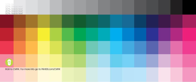 RGB to CMYK and Pantone Conversion Help Guide Printelf