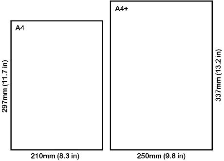 What Size Is A3+ and A4+ Paper? - Printerland Blog