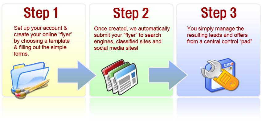 custom flyer printing service online business flyers masterlist