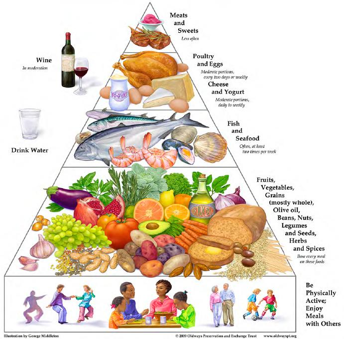How to manage Diabetes with Diabetic Menu Planning -- Diabetes Meal - diabetic daily menu