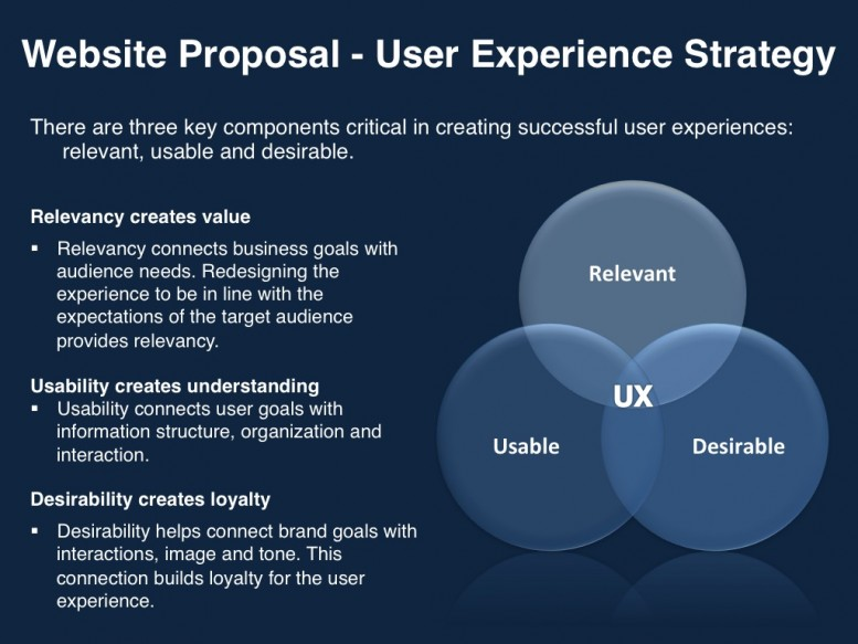 Website Proposal Template Announced by VP Marketing On Demand -- VP