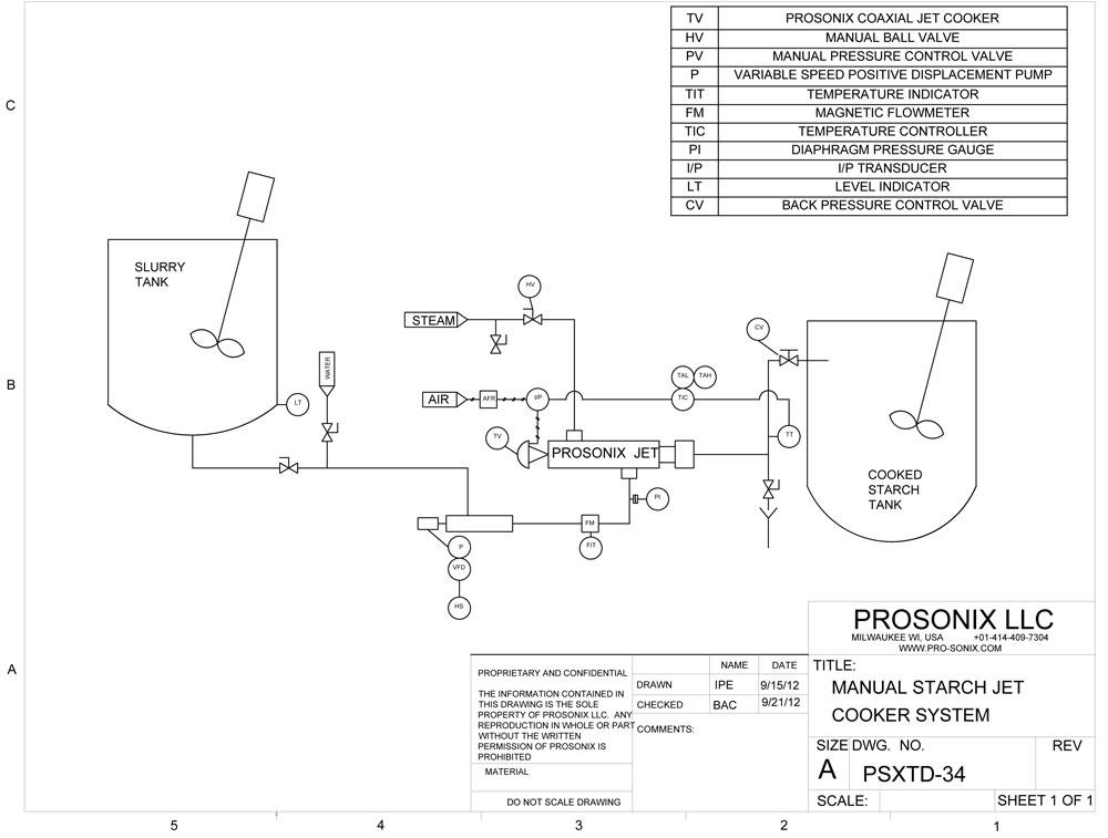 power plant diagrams process
