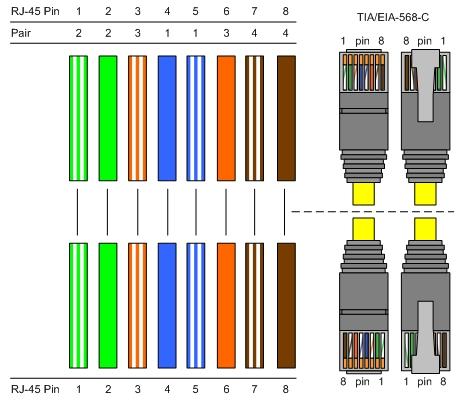 Cat6 568 C Wiring Diagram - Yavmraqeuoblomboinfo \u2022