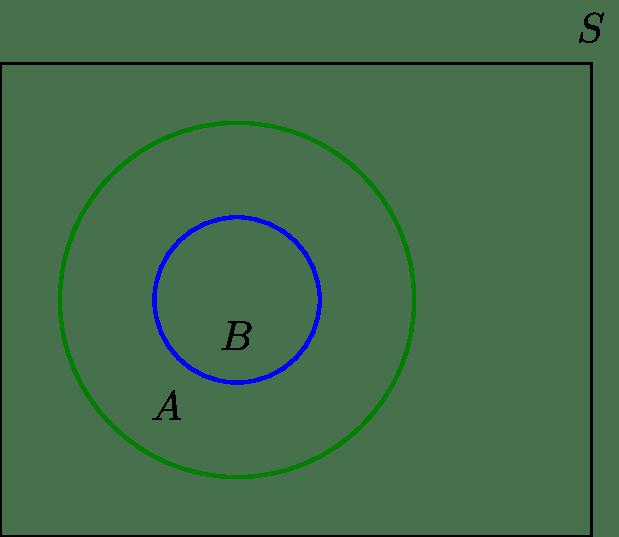 venn diagram logic problems worksheets