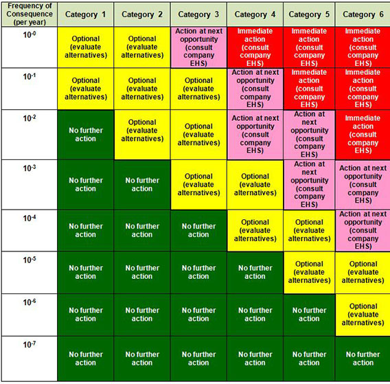 Risk-matrix-only_568x559jpg (568×559) Risk Management - threat assessment template