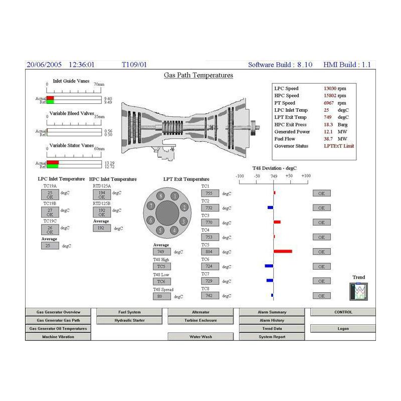 FuelPAC Gas Turbine Control System Procon