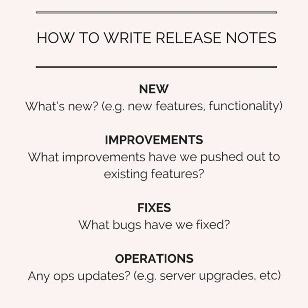 How To Write Great Release Notes ProdPad