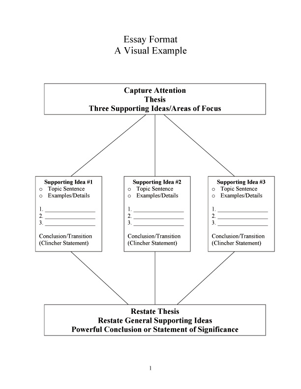 formal essay template layout of essay academic essay formal report