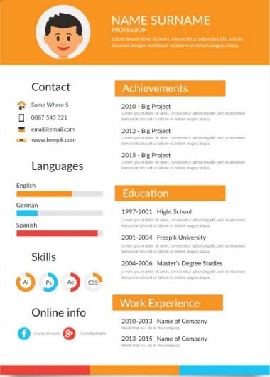 infographic resume service visual cv services in pakistan visual resume templates