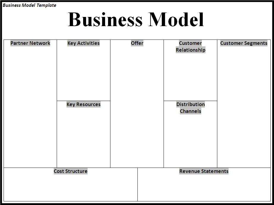 Business Model Template Word Templates