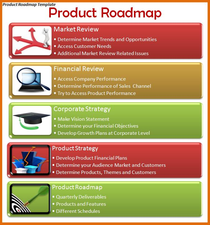 product road map template - product review template