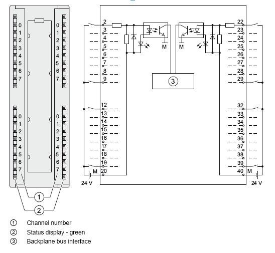 Input Module Wiring Diagram Wiring Diagram