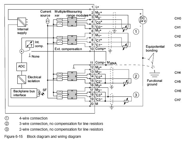Profibus Connector » SM 331