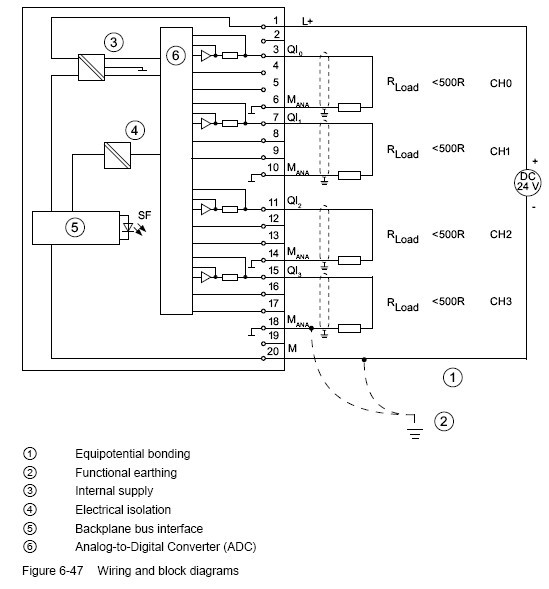 Profibus Connector » SM7-300 ANALOG MODULE
