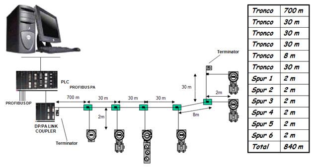 profibus pa wiring diagram profibus wiring diagram profibus dp