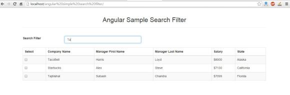 Results of Simple Search Filter in AngularJS