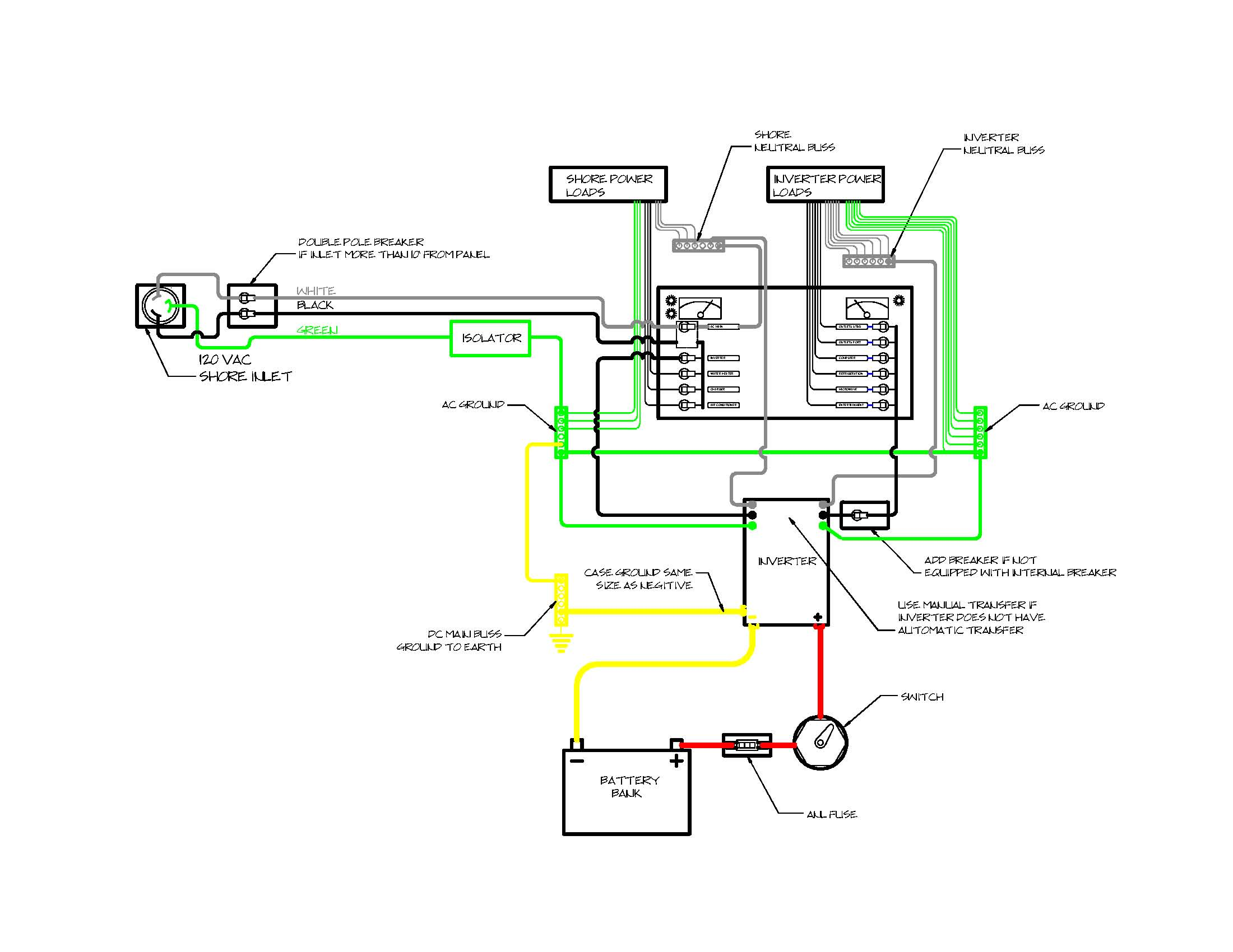 Ups Wiring Schematic Auto Electrical Diagram Trailer Rsa Understanding Inverter Installations