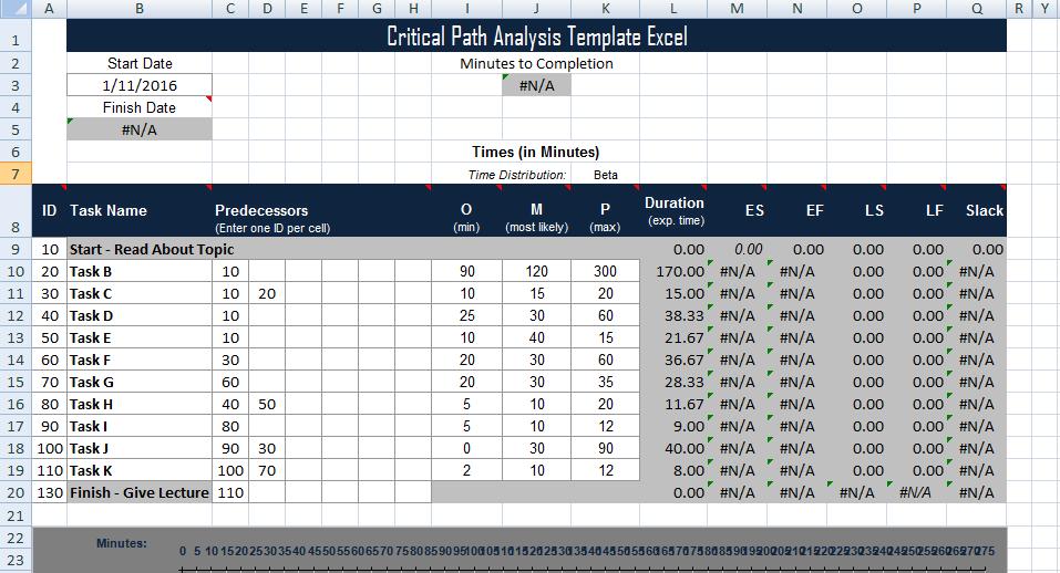 project management critical path template