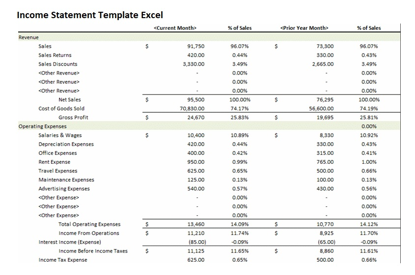 Get Income Statement Template Excel Projectemplates