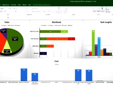 Project Plan Template Project Management Tools