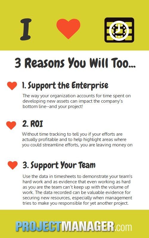 Why You Should Love Timesheets - ProjectManager