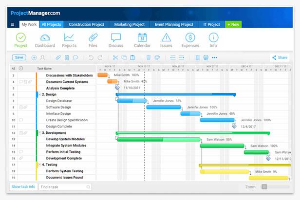 Gantt Chart Software - Create a Gantt Online - ProjectManager