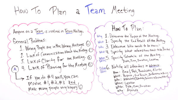 6 Steps to Meeting Planning
